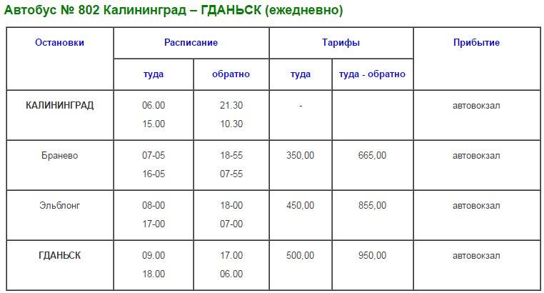 Купить билет на автобус Калининград-Гданьск дешево. Авиабилеты в Швецию. Билет Москва-Стокгольм дешево. Билет Калининград-Стокгольм.