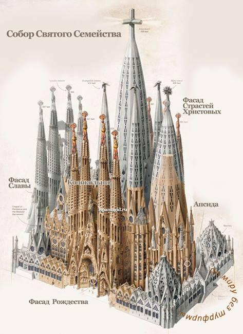 Испания Саграда Фамилия официальный сайт купить билеты, Храм Святого Семейства Антонио Гауди, как добраться до Саграды Фамилии, билеты в Саграда Фамилия через Интернет