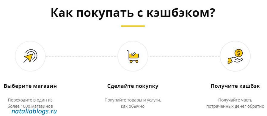 программа кэшбэк через Интернет, как вернуть кэшбэк с алиэкспресс, как подключить кэшбэк через приложение летишопс