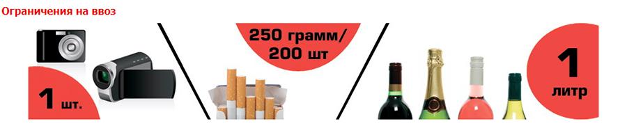 можно ли курить в Тайланде 2018, правила ввоза в Таиланд, таможенные правила Таиланда