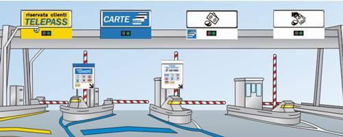 взять машину в Италии в прокат без залога, особенности парковки в Италии, синяя линия парковка в Италии