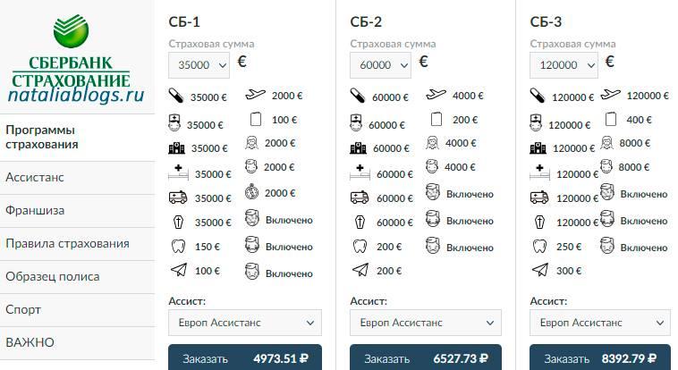 Какая самая дешевая страховка за границу - polis812.ru, страховка.ру или черепаха.ру.