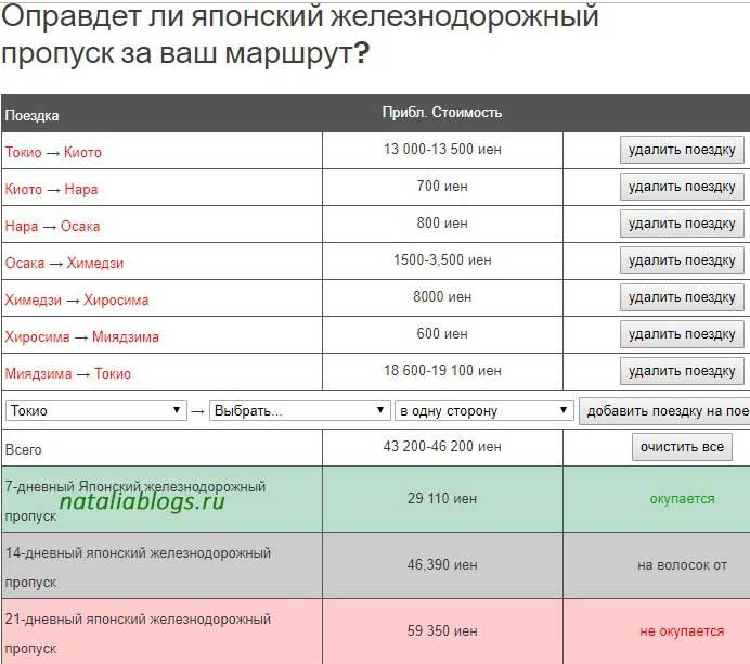 Япония. JR Pass. Официальный сайт на русском. Калькулятор выгоды