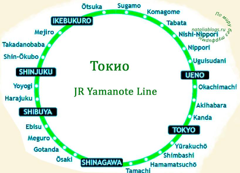 JR Pass метро в Токио