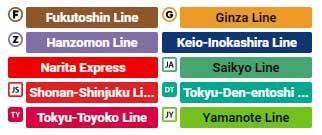 Главные достопримечательности Токио на карте. Маршруты и описание