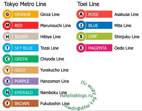 Схема метро Токио 2019. Станции компанийTokyo Metro и Toei Line