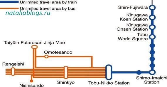 Проездной Nikko Pass. Карта безлимитного пользования. Автобус и поезд