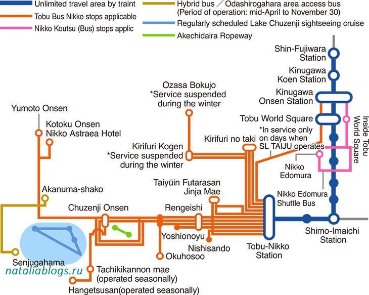 Проездной Nikko Pass All Area. Карта безлимитного пользования. Автобус, поезд, канатная дорога, прогулочный катер