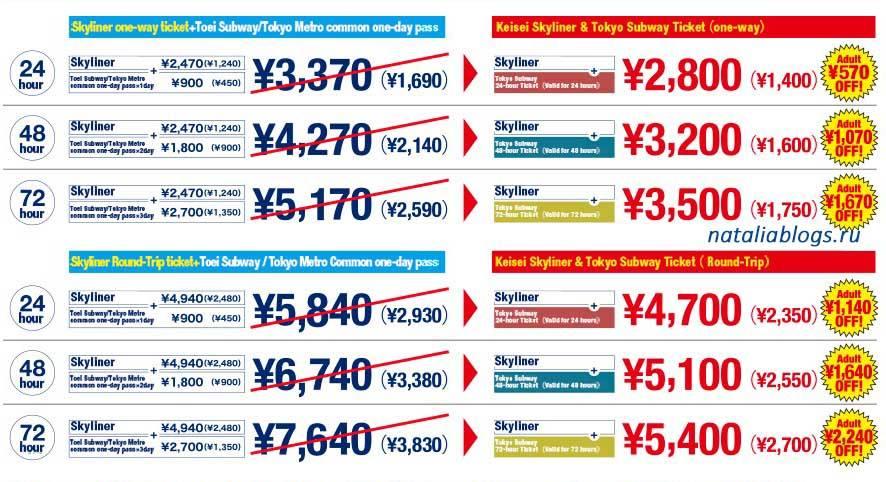 Стоимость проезда в метро Токио. Как доехать из аэропорта Нарита в Токио
