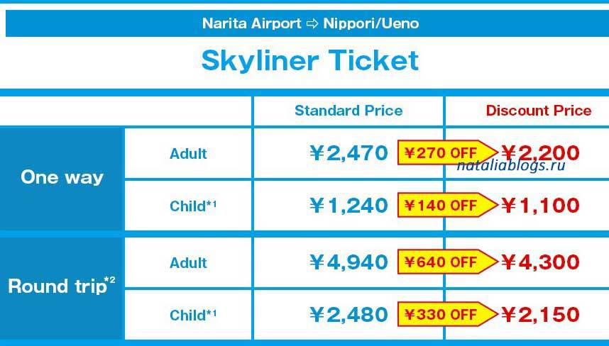 Проездной на метро Токио. Типы и цены билетов. Как купить
