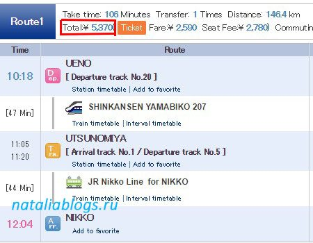 Nikko Pass или JR Pass? Что лучше?