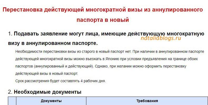 Многократная виза в Японию для россиян в старом паспорте