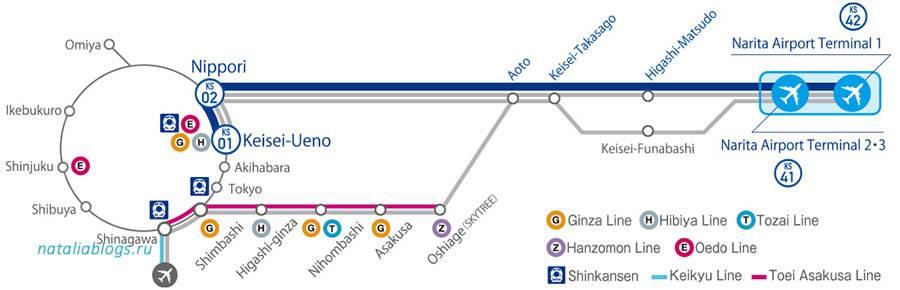 Трансфер международный аэропорт Токио Нарита - центр города